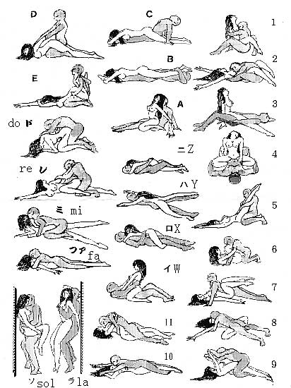 Tantric Love Making Positions